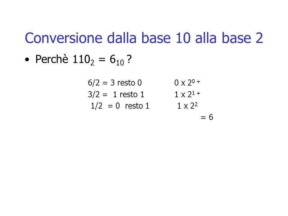 Conversione dalla base 10 alla base 2 Perchè 110 2 = 6 10 ? 6/2 = 3 resto 00 x 2 0 + 3/2 = 1 resto 11 x 2 1 + 1/2 = 0 resto 11 x 2 2 = 6