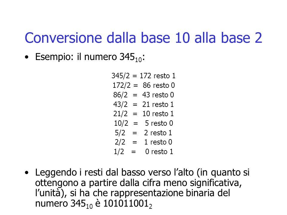 Conversione dalla base 10 alla base 2 Esempio: il numero 345 10 : 345/2 = 172 resto 1 172/2 = 86 resto 0 86/2 = 43 resto 0 43/2 = 21 resto 1 21/2 = 10 resto 1 10/2 = 5 resto 0 5/2 = 2 resto 1 2/2 = 1 resto 0 1/2 = 0 resto 1 Leggendo i resti dal basso verso l'alto (in quanto si ottengono a partire dalla cifra meno significativa, l'unità), si ha che rappresentazione binaria del numero 345 10 è 101011001 2