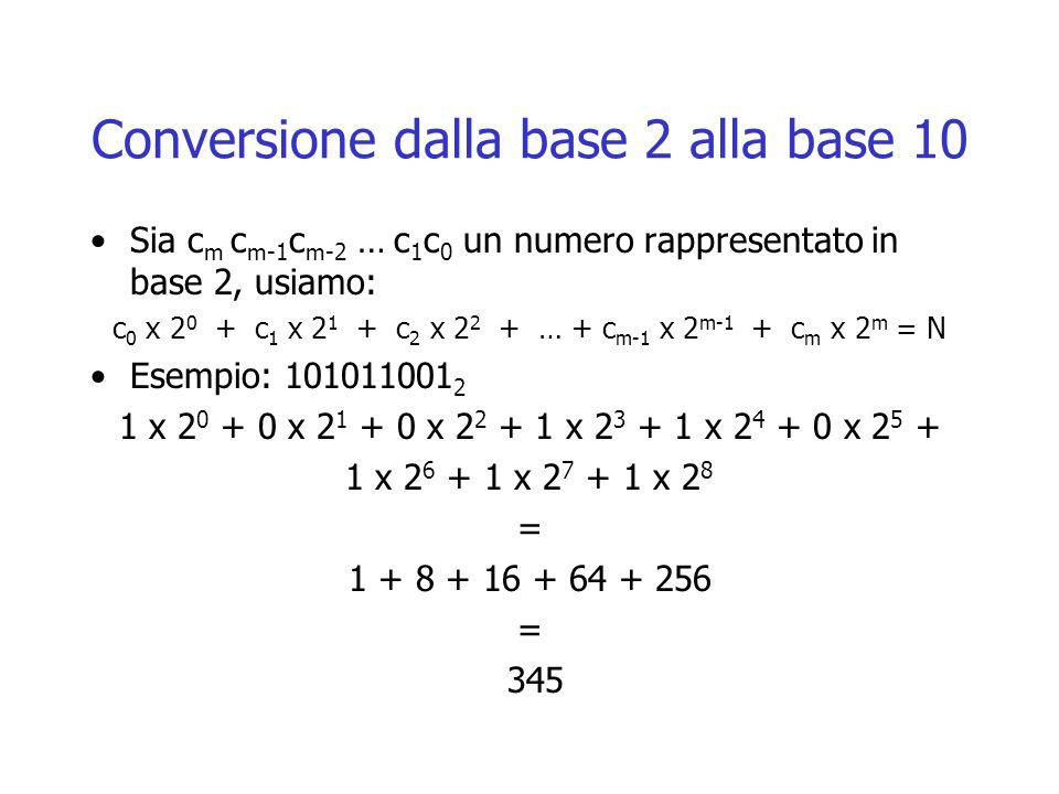 Conversione dalla base 2 alla base 10 Sia c m c m-1 c m-2 … c 1 c 0 un numero rappresentato in base 2, usiamo: c 0 x 2 0 + c 1 x 2 1 + c 2 x 2 2 + … + c m-1 x 2 m-1 + c m x 2 m = N Esempio: 101011001 2 1 x 2 0 + 0 x 2 1 + 0 x 2 2 + 1 x 2 3 + 1 x 2 4 + 0 x 2 5 + 1 x 2 6 + 1 x 2 7 + 1 x 2 8 = 1 + 8 + 16 + 64 + 256 = 345