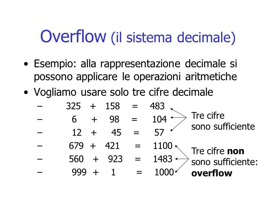 Overflow (il sistema decimale) Esempio: alla rappresentazione decimale si possono applicare le operazioni aritmetiche Vogliamo usare solo tre cifre decimale – 325 + 158 = 483 – 6 + 98 = 104 – 12 + 45 = 57 – 679 + 421 = 1100 – 560 + 923 = 1483 – 999 + 1 = 1000 Tre cifre sono sufficiente Tre cifre non sono sufficiente: overflow