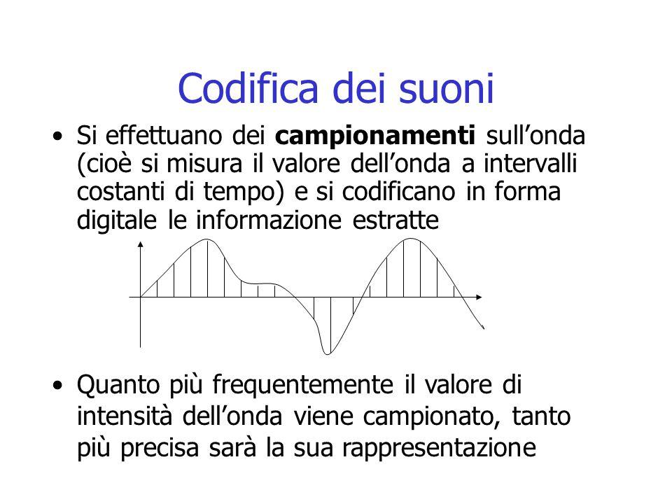 Codifica dei suoni Si effettuano dei campionamenti sull'onda (cioè si misura il valore dell'onda a intervalli costanti di tempo) e si codificano in forma digitale le informazione estratte Quanto più frequentemente il valore di intensità dell'onda viene campionato, tanto più precisa sarà la sua rappresentazione