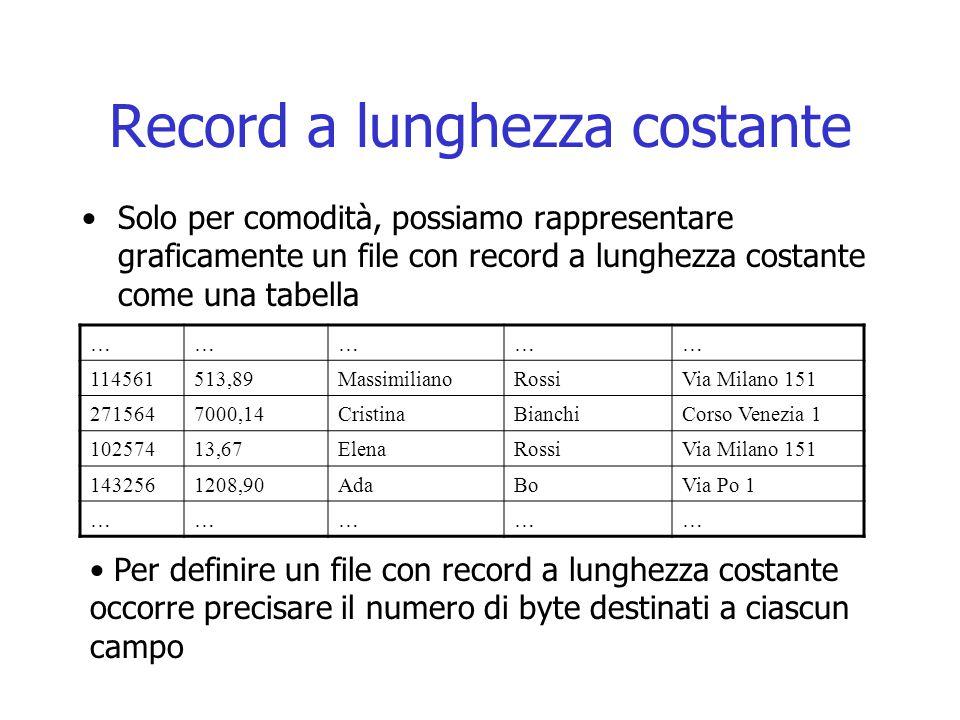 Record a lunghezza costante Solo per comodità, possiamo rappresentare graficamente un file con record a lunghezza costante come una tabella …………… 1145