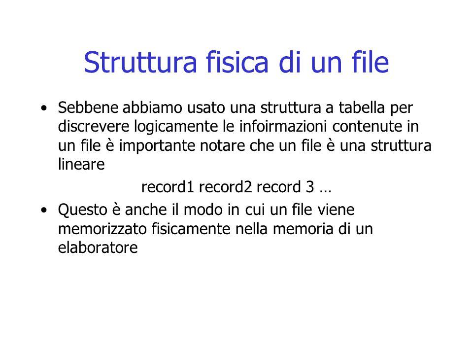 Struttura fisica di un file Sebbene abbiamo usato una struttura a tabella per discrevere logicamente le infoirmazioni contenute in un file è importante notare che un file è una struttura lineare record1 record2 record 3 … Questo è anche il modo in cui un file viene memorizzato fisicamente nella memoria di un elaboratore