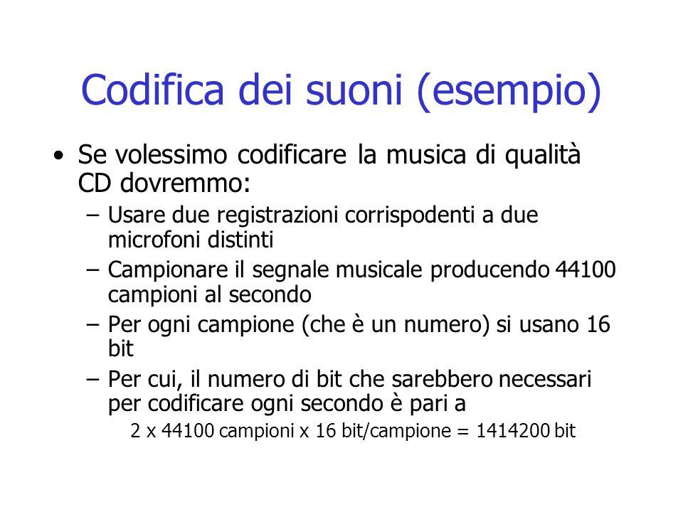Codifica dei suoni (esempio) Se volessimo codificare la musica di qualità CD dovremmo: –Usare due registrazioni corrispodenti a due microfoni distinti –Campionare il segnale musicale producendo 44100 campioni al secondo –Per ogni campione (che è un numero) si usano 16 bit –Per cui, il numero di bit che sarebbero necessari per codificare ogni secondo è pari a 2 x 44100 campioni x 16 bit/campione = 1414200 bit