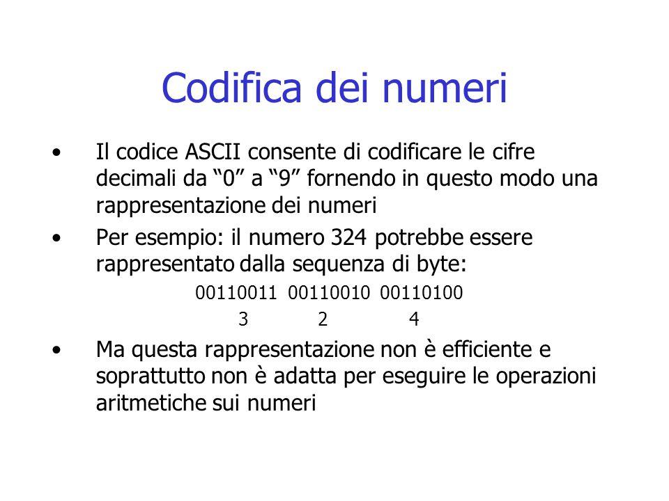 Altri basi: ottale, esadecimale Sistema ottale –Utilizza una notazione posizionale basata su otto cifre (0,1,…,7) e sulle potenze di 8 –Esempio: 103 8 = 1 x 8 2 + 0 x 8 1 + 3 x 8 0 = 67 Sistema esadecimale –Utilizza una notazione posizionale basata su sedici cifre (0,1,…,9,A,B,C,D,E,F) e sulle potenze di 16 –Esempio: 103 16 = 1 x 16 2 + 0 x 16 1 + 3 x 16 0 = 259 –Esempio: AC4 16 = 10 x 16 2 + 12 x 16 1 + 4 x 16 0 = 2756