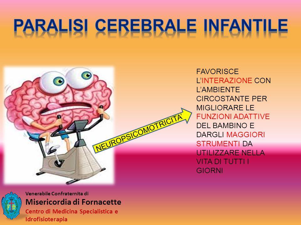 Venerabile Confraternita di Misericordia di Fornacette Centro di Medicina Specialistica e Idrofisioterapia