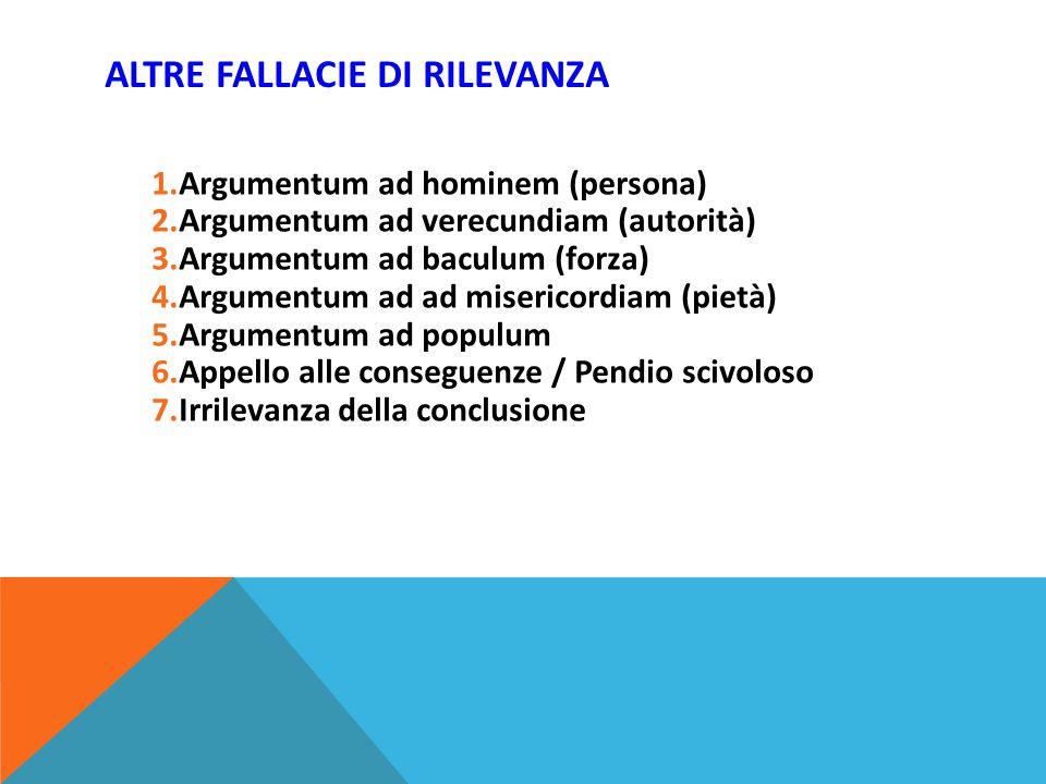 ALTRE FALLACIE DI RILEVANZA 1.Argumentum ad hominem (persona) 2.Argumentum ad verecundiam (autorità) 3.Argumentum ad baculum (forza) 4.Argumentum ad a
