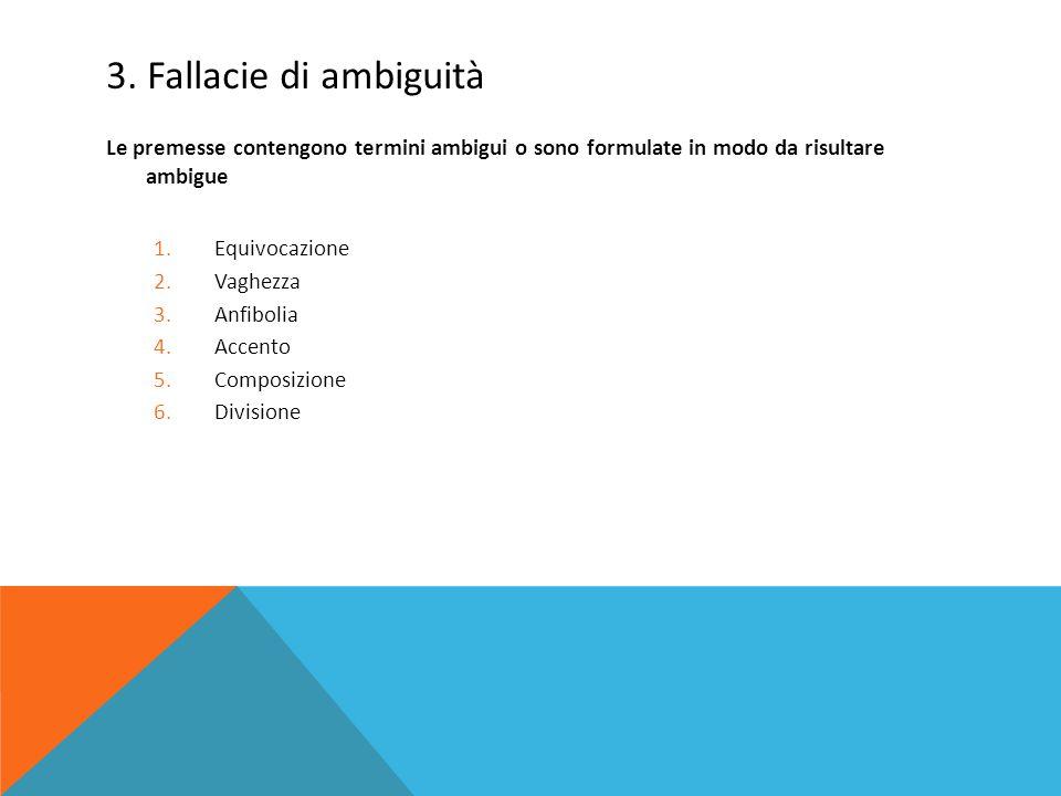 3. Fallacie di ambiguità Le premesse contengono termini ambigui o sono formulate in modo da risultare ambigue 1.Equivocazione 2.Vaghezza 3.Anfibolia 4