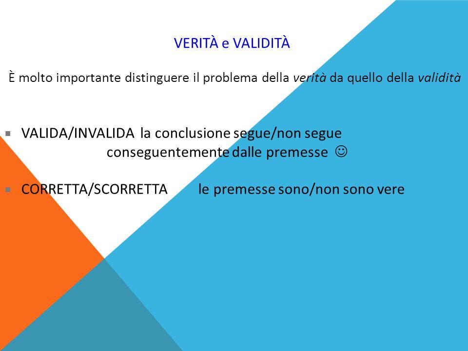 VERITÀ e VALIDITÀ È molto importante distinguere il problema della verità da quello della validità  VALIDA/INVALIDA la conclusione segue/non segue co
