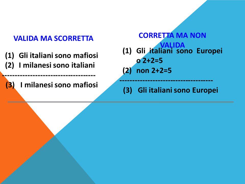 VALIDA MA SCORRETTA CORRETTA MA NON VALIDA (1)Gli italiani sono mafiosi (2)I milanesi sono italiani ------------------------------------- (3) I milane