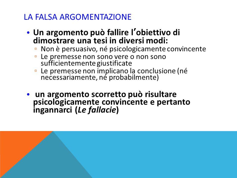 (5.4) FALLACIE PROBABILISTICHE FALLACIA DELLO SCOMMETTITORE  Sono 123 estrazioni che sulla ruota di Genova non esce il 7  È probabile che il 7 esca molto presto  Quindi, bisogna puntare sul 7