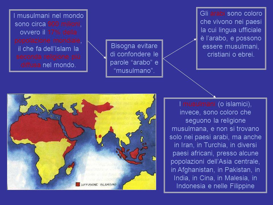 Cominciò a diffondersi all'interno delle popolazioni arabe, ma attualmente è praticato da molti popoli dell'Africa, dell'Asia e dell'Europa.
