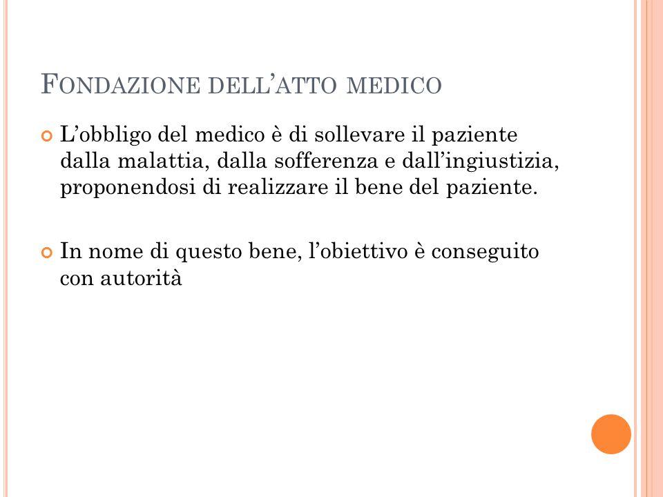 Il medico non deve intraprendere attività diagnostica e/o terapeutica senza l'acquisizione del consenso del paziente.
