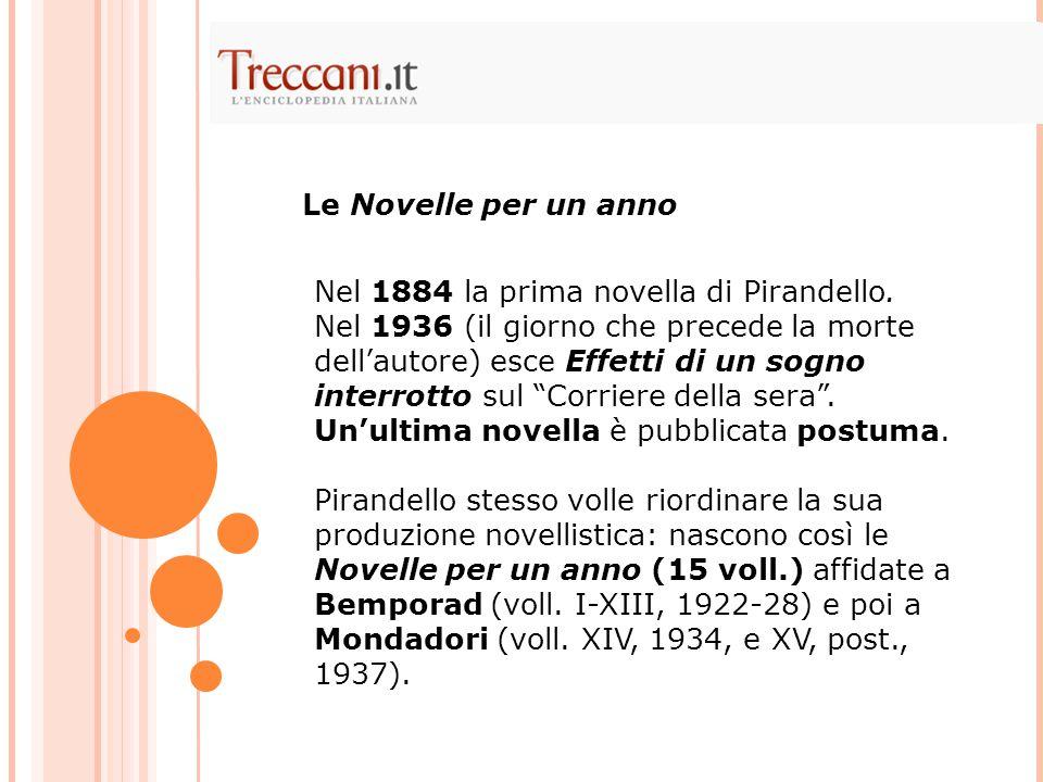 """Nel 1884 la prima novella di Pirandello. Nel 1936 (il giorno che precede la morte dell'autore) esce Effetti di un sogno interrotto sul """"Corriere della"""