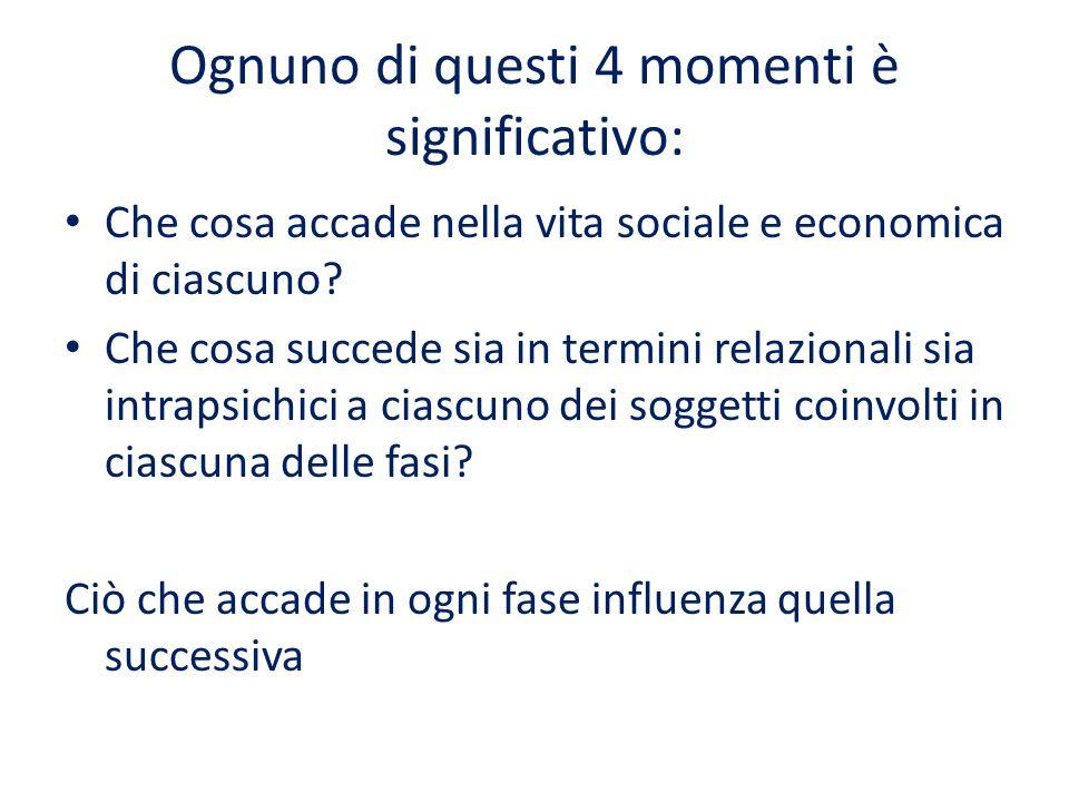 Ognuno di questi 4 momenti è significativo: Che cosa accade nella vita sociale e economica di ciascuno? Che cosa succede sia in termini relazionali si