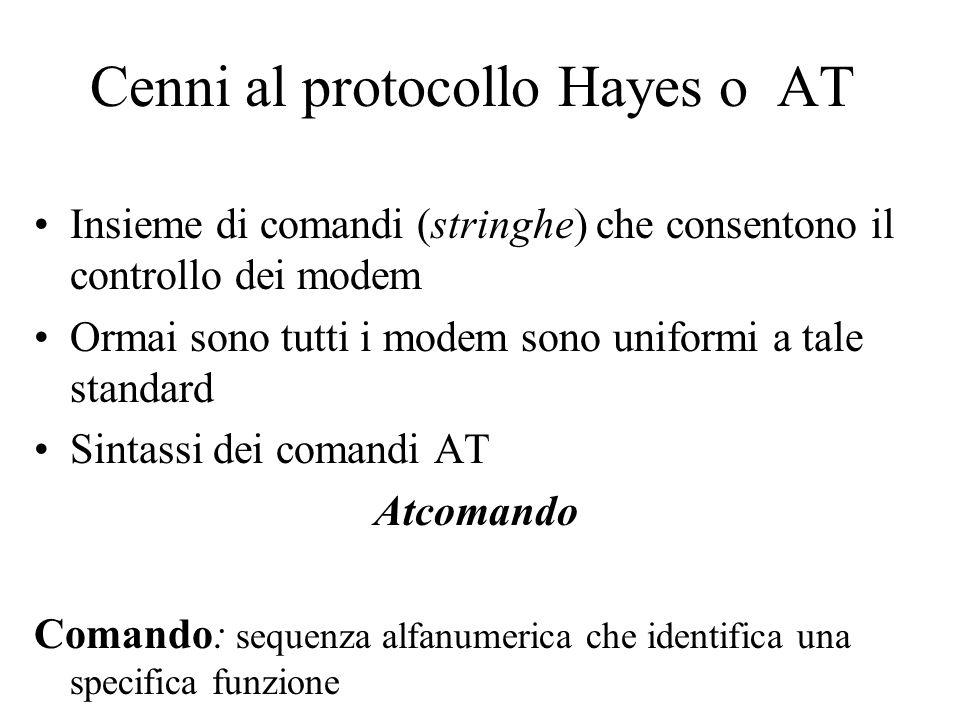 Cenni al protocollo Hayes o AT Insieme di comandi (stringhe) che consentono il controllo dei modem Ormai sono tutti i modem sono uniformi a tale stand