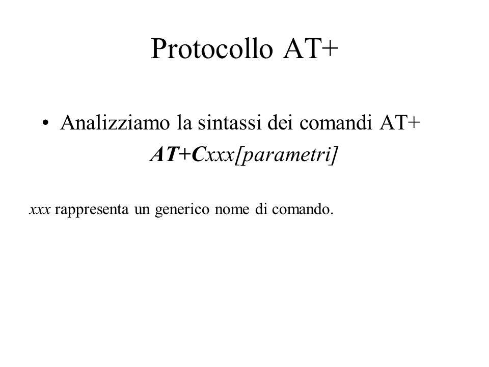 Protocollo AT+ Analizziamo la sintassi dei comandi AT+ AT+Cxxx[parametri] xxx rappresenta un generico nome di comando.