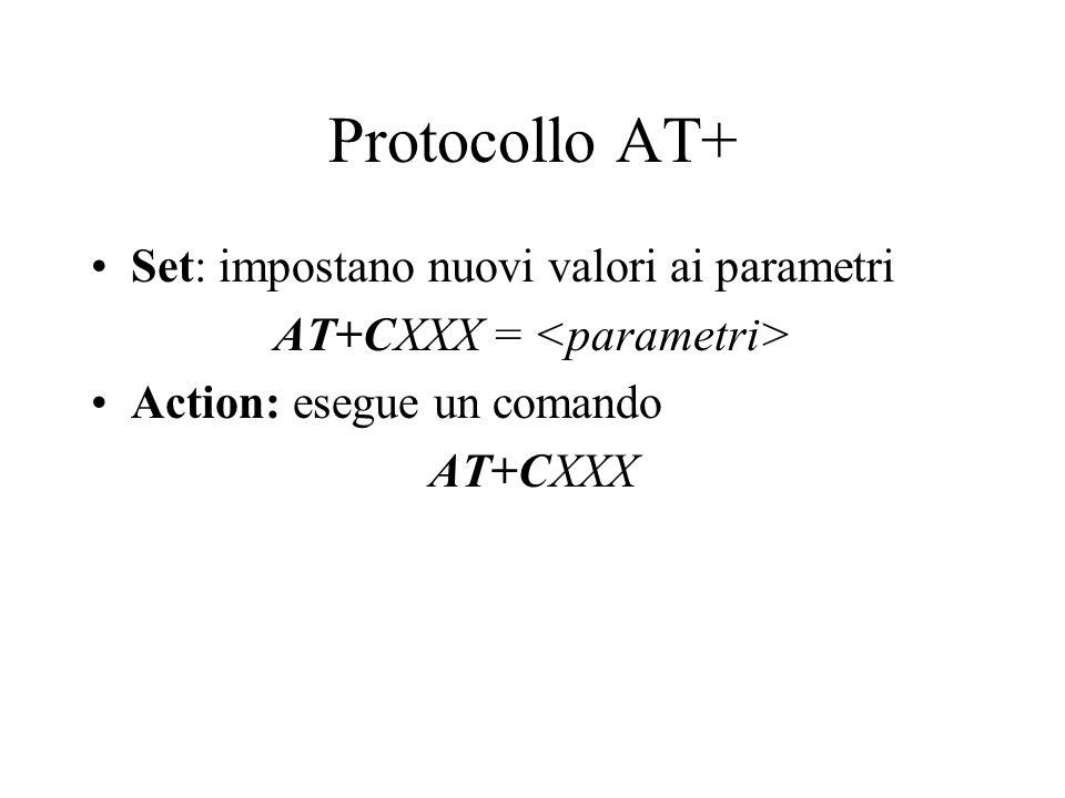 Protocollo AT+ Set: impostano nuovi valori ai parametri AT+CXXX = Action: esegue un comando AT+CXXX