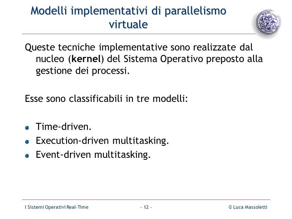 I Sistemi Operativi Real-Time© Luca Massoletti- 12 - Modelli implementativi di parallelismo virtuale Queste tecniche implementative sono realizzate da