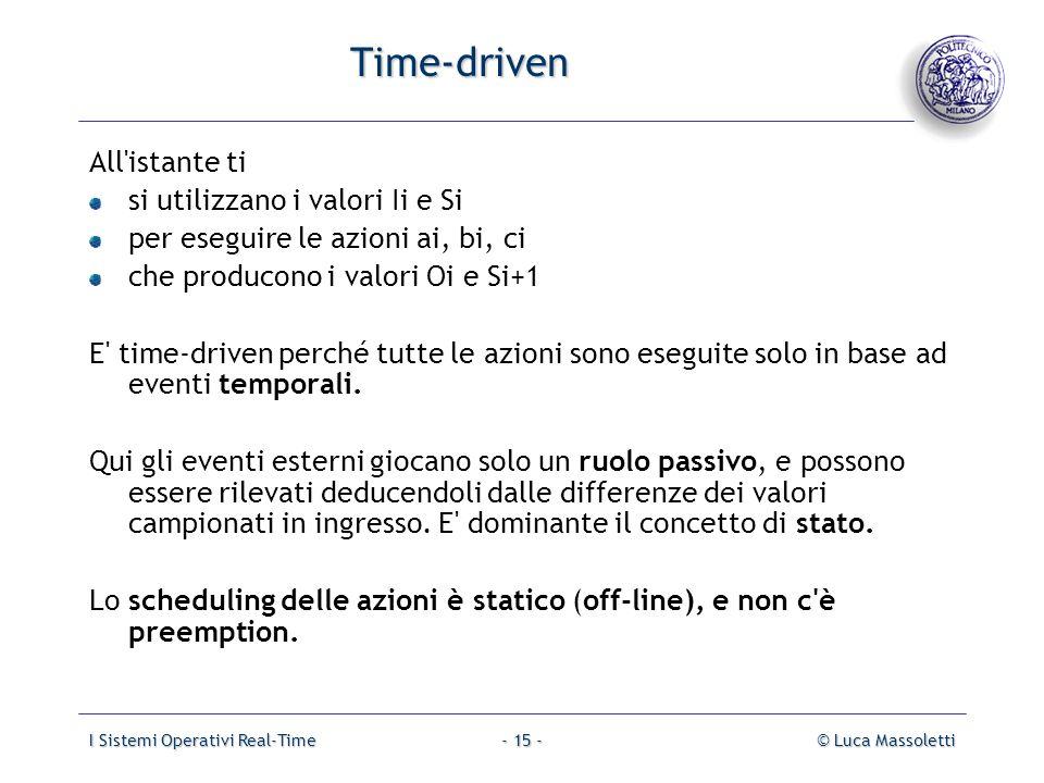 I Sistemi Operativi Real-Time© Luca Massoletti- 15 - Time-driven All'istante ti si utilizzano i valori Ii e Si per eseguire le azioni ai, bi, ci che p