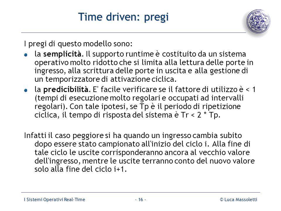 I Sistemi Operativi Real-Time© Luca Massoletti- 16 - Time driven: pregi I pregi di questo modello sono: la semplicità. Il supporto runtime è costituit