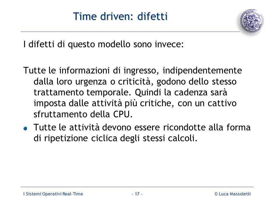 I Sistemi Operativi Real-Time© Luca Massoletti- 17 - Time driven: difetti I difetti di questo modello sono invece: Tutte le informazioni di ingresso,
