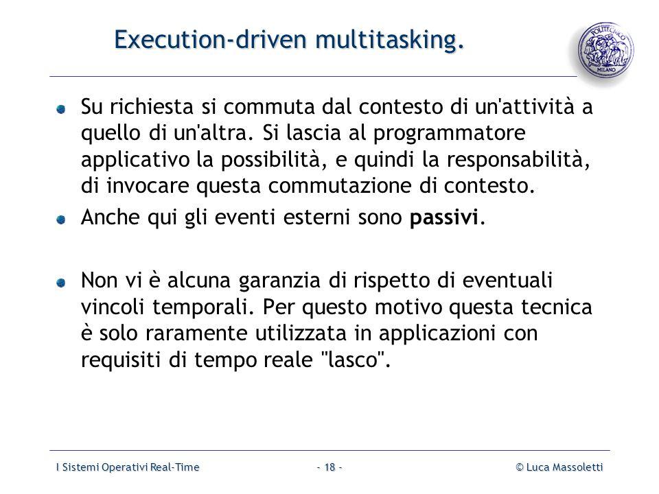 I Sistemi Operativi Real-Time© Luca Massoletti- 18 - Execution-driven multitasking. Su richiesta si commuta dal contesto di un'attività a quello di un