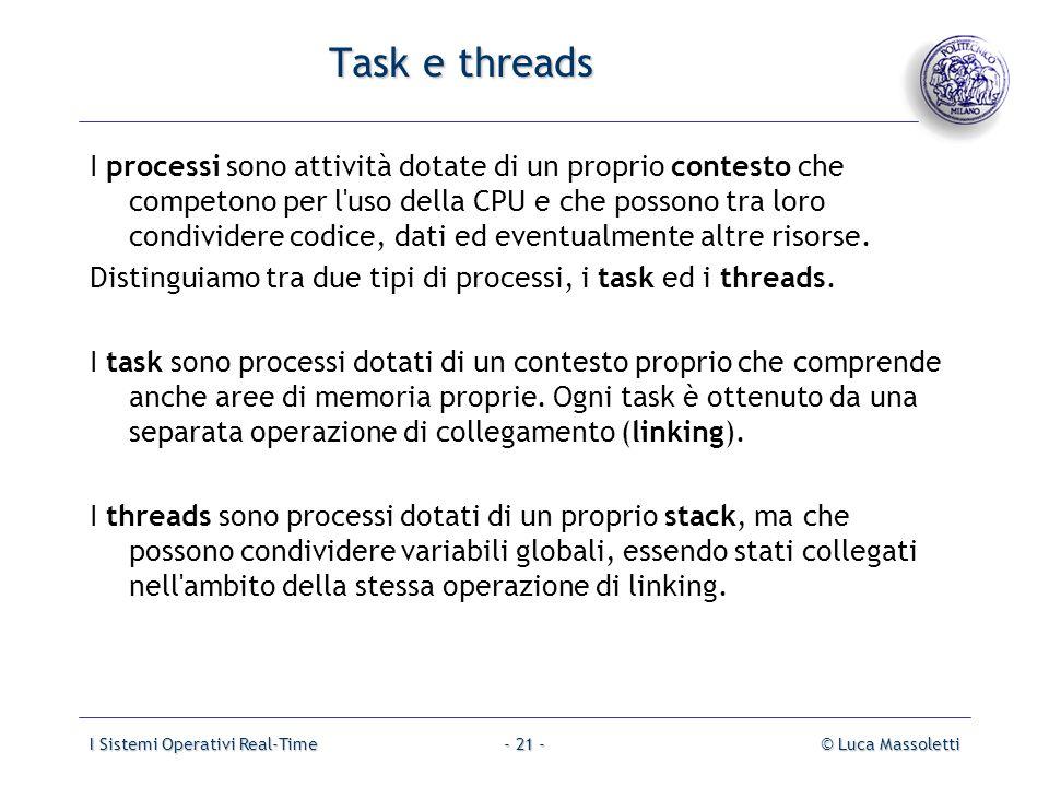 I Sistemi Operativi Real-Time© Luca Massoletti- 21 - Task e threads I processi sono attività dotate di un proprio contesto che competono per l'uso del