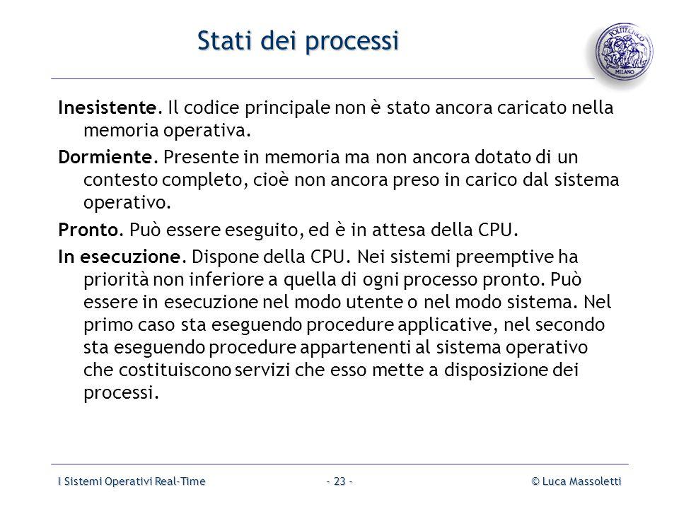 I Sistemi Operativi Real-Time© Luca Massoletti- 23 - Stati dei processi Inesistente. Il codice principale non è stato ancora caricato nella memoria op