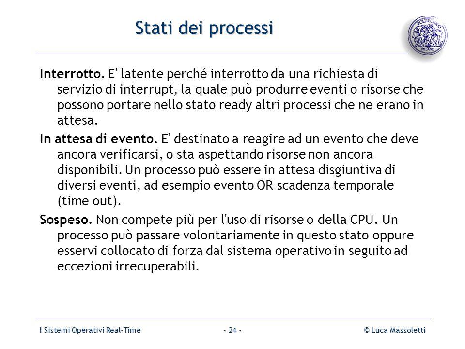 I Sistemi Operativi Real-Time© Luca Massoletti- 24 - Stati dei processi Interrotto. E' latente perché interrotto da una richiesta di servizio di inter