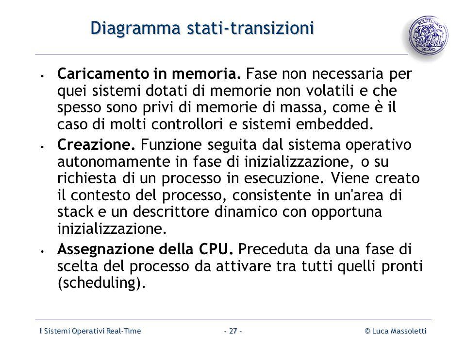 I Sistemi Operativi Real-Time© Luca Massoletti- 27 - Diagramma stati-transizioni Diagramma stati-transizioni Caricamento in memoria. Fase non necessar