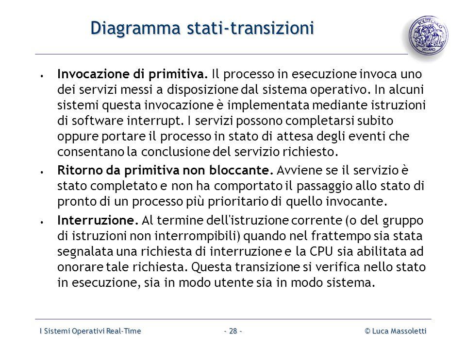I Sistemi Operativi Real-Time© Luca Massoletti- 28 - Diagramma stati-transizioni Diagramma stati-transizioni Invocazione di primitiva. Il processo in