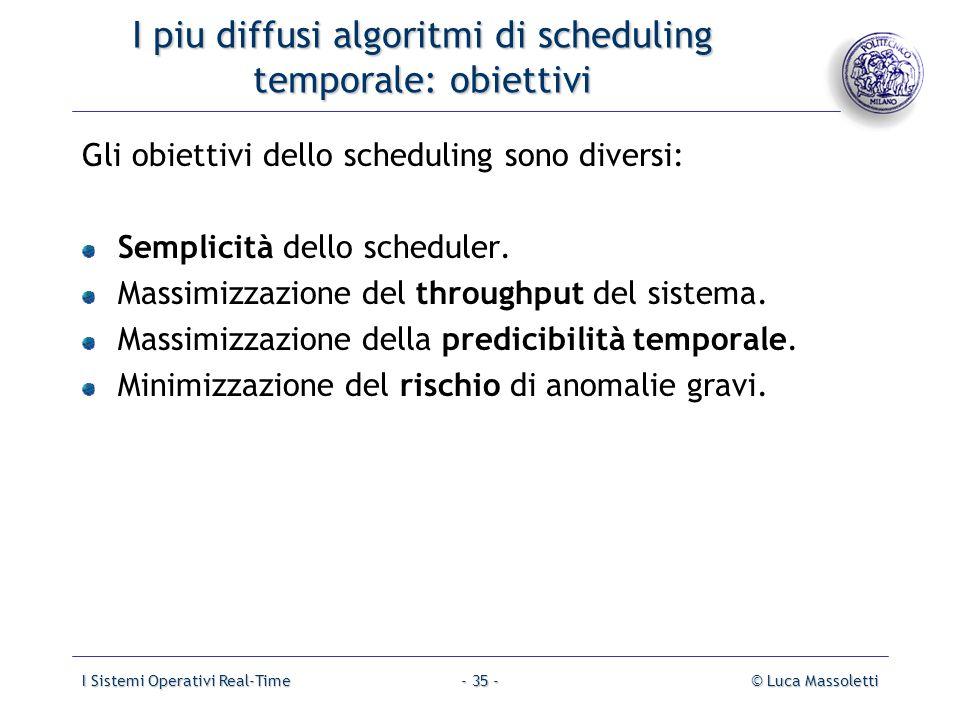 I Sistemi Operativi Real-Time© Luca Massoletti- 35 - I piu diffusi algoritmi di scheduling temporale: obiettivi Gli obiettivi dello scheduling sono di