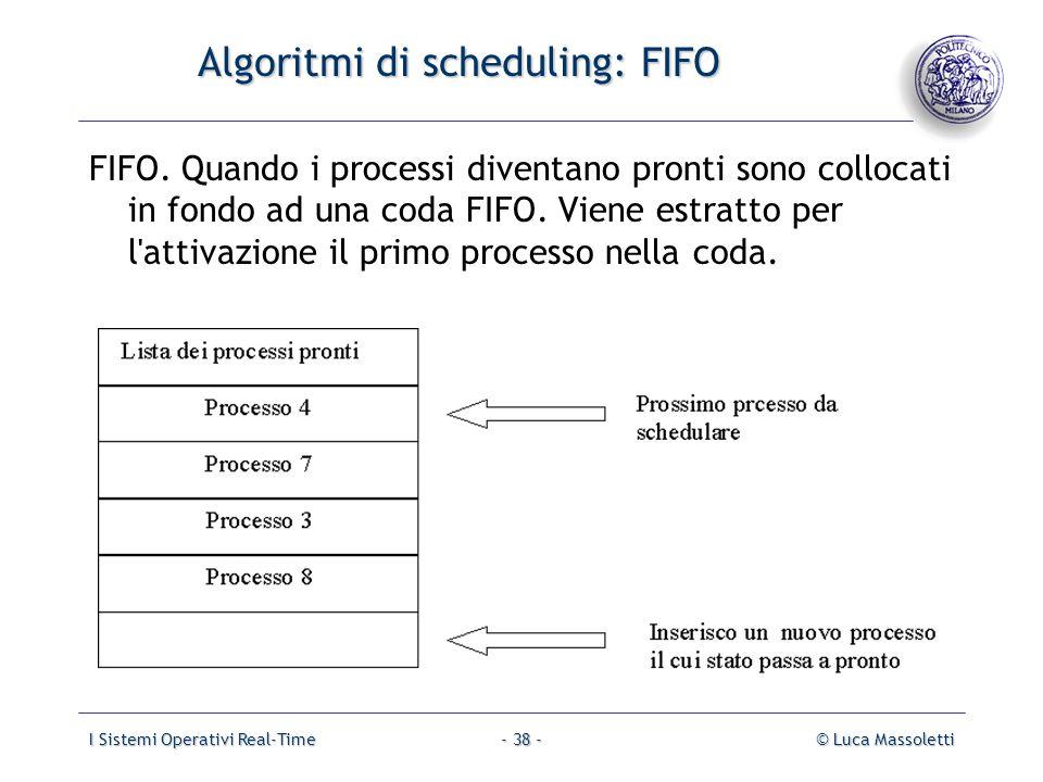 I Sistemi Operativi Real-Time© Luca Massoletti- 38 - Algoritmi di scheduling: FIFO FIFO. Quando i processi diventano pronti sono collocati in fondo ad