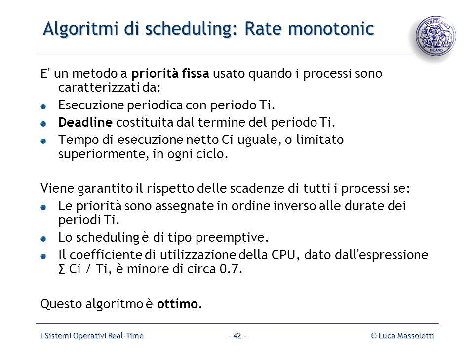 I Sistemi Operativi Real-Time© Luca Massoletti- 42 - Algoritmi di scheduling: Rate monotonic E' un metodo a priorità fissa usato quando i processi son