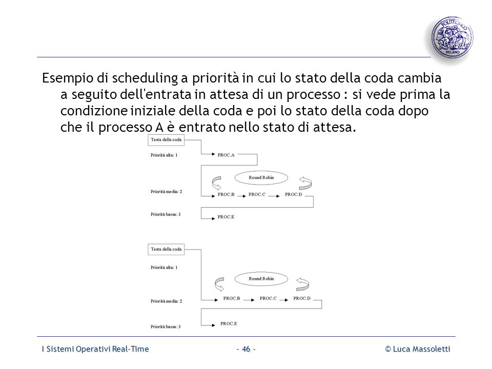 I Sistemi Operativi Real-Time© Luca Massoletti- 46 - Esempio di scheduling a priorità in cui lo stato della coda cambia a seguito dell'entrata in atte