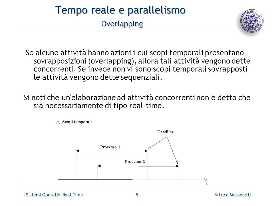 I Sistemi Operativi Real-Time© Luca Massoletti- 36 - Algoritmi di scheduling: Round Robin Round robin.
