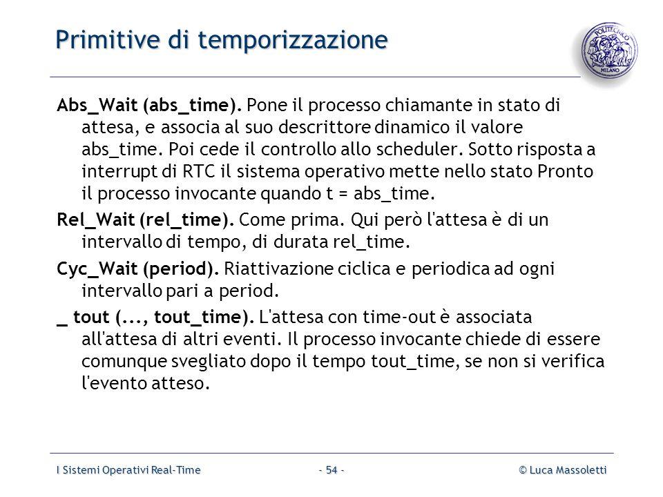 I Sistemi Operativi Real-Time© Luca Massoletti- 54 - Primitive di temporizzazione Abs_Wait (abs_time). Pone il processo chiamante in stato di attesa,