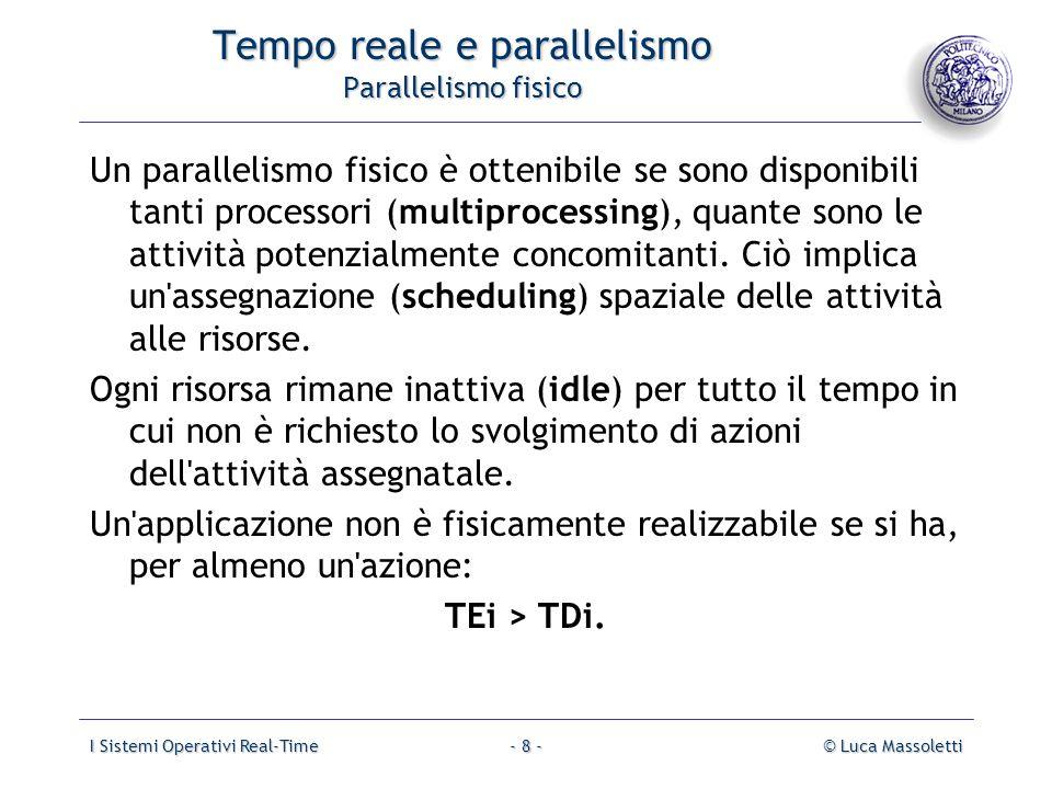 I Sistemi Operativi Real-Time© Luca Massoletti- 9 - Tempo reale e parallelismo Parallelismo virtuale Il parallelismo virtuale si ottiene con l assegnazione distribuita nel tempo delle risorse alle azioni in corso durante intervalli di tempo interni ai loro scopi temporali (multitasking).