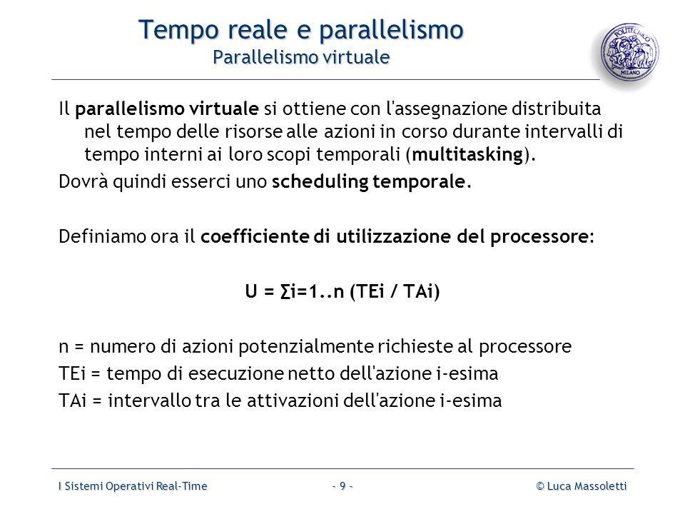 I Sistemi Operativi Real-Time© Luca Massoletti- 10 - Tempo reale e parallelismo Parallelismo misto Infine, si parla di parallelismo misto se abbiamo più processori, ognuno dei quali esegue più attività in parallelismo virtuale.