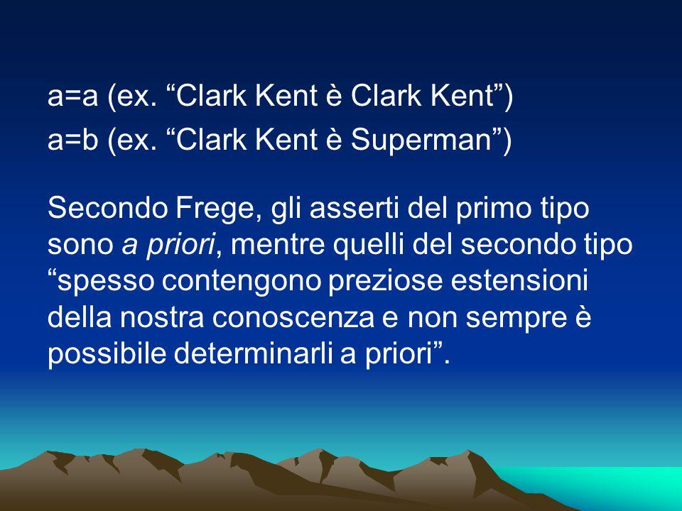 """a=a (ex. """"Clark Kent è Clark Kent"""") a=b (ex. """"Clark Kent è Superman"""") Secondo Frege, gli asserti del primo tipo sono a priori, mentre quelli del secon"""