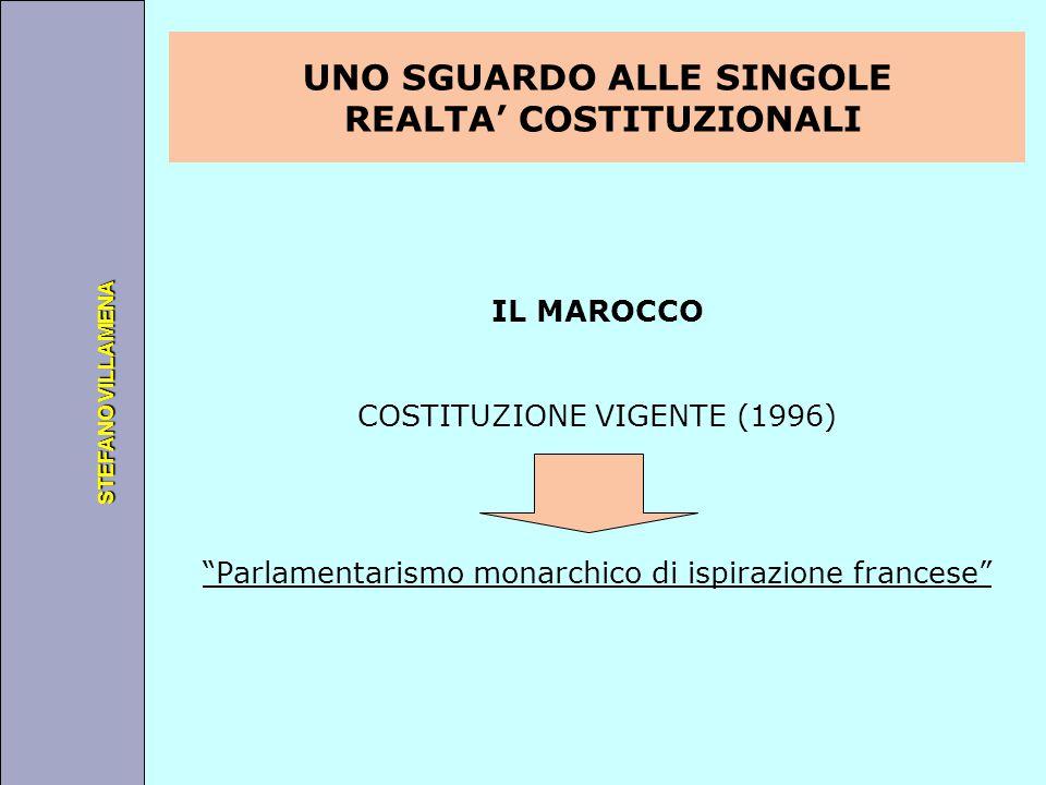 Università degli Studi di Perugia STEFANO VILLAMENA LA FORMA DI GOVERNO (IL MONARCA) ARTICOLO 19 IL RE AMIR AL-MUMIN (CAPO DELLA FEDE) E' - RAPPRESENTANTE SUPREMO DELLA NAZIONE - GARANTE DELLA PERPETUAZIONE E DELLA CONTINUITA DELLO STATO - DIFENSORE DELLA FEDE - DEVE GARANTIRE IL RISPETTO DELLA COSTITUZIONE - DEVE ESSERE IL PROTETTORE DEI DIRITTI E DELLE LIBERTA DEI CITTADINI, DEI GRUPPI SOCIALI E DELLE ORGANIZZAZIONI
