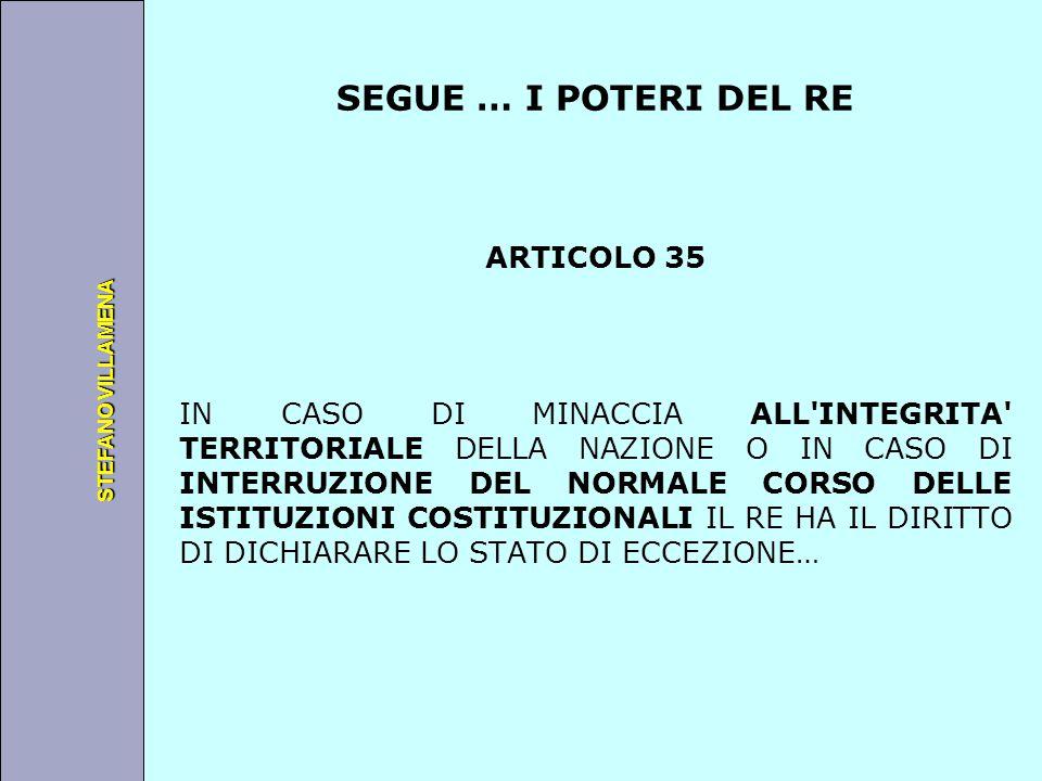 Università degli Studi di Perugia STEFANO VILLAMENA SEGUE … I POTERI DEL RE ARTICOLO 35 IN CASO DI MINACCIA ALL'INTEGRITA' TERRITORIALE DELLA NAZIONE