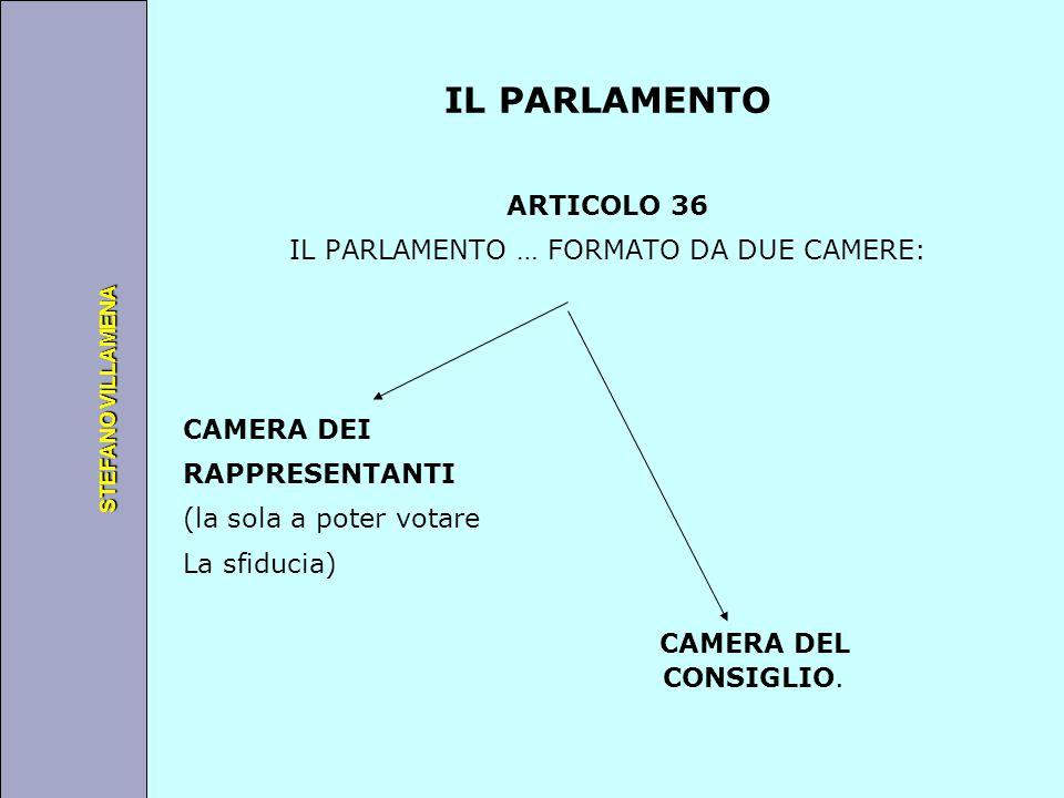 Università degli Studi di Perugia STEFANO VILLAMENA IL PARLAMENTO ARTICOLO 36 IL PARLAMENTO … FORMATO DA DUE CAMERE: CAMERA DEI RAPPRESENTANTI (la sol