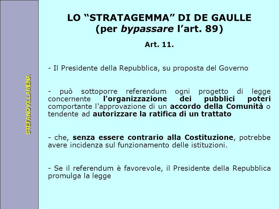 """Università degli Studi di Perugia STEFANO VILLAMENA LO """"STRATAGEMMA"""" DI DE GAULLE (per bypassare l'art. 89) Art. 11. - Il Presidente della Repubblica,"""