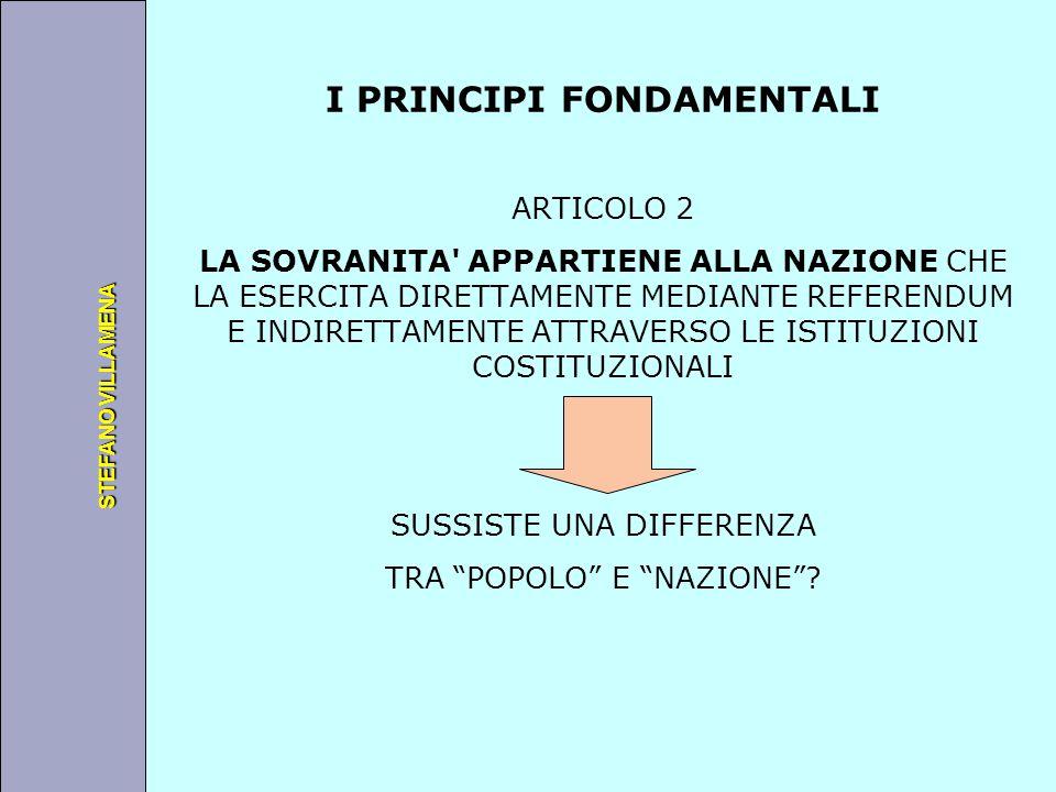 Università degli Studi di Perugia STEFANO VILLAMENA I PRINCIPI FONDAMENTALI ARTICOLO 2 LA SOVRANITA' APPARTIENE ALLA NAZIONE CHE LA ESERCITA DIRETTAME