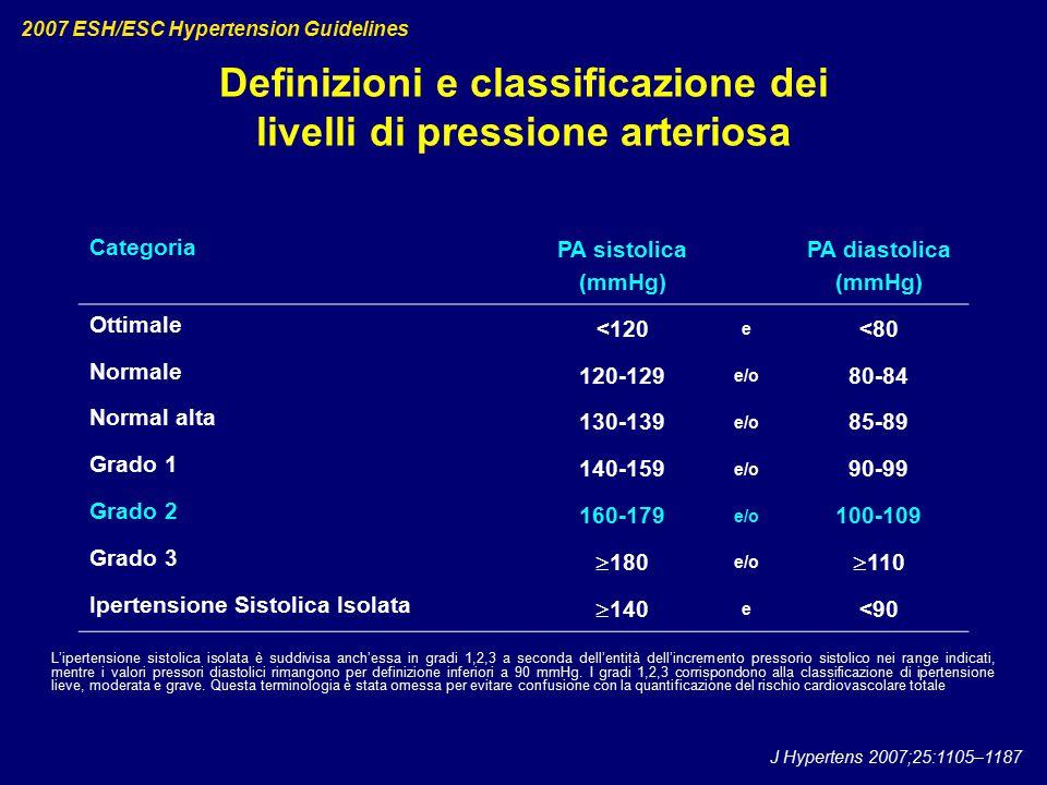 2007 ESH/ESC Hypertension Guidelines Definizioni e classificazione dei livelli di pressione arteriosa Categoria PA sistolica (mmHg) PA diastolica (mmH