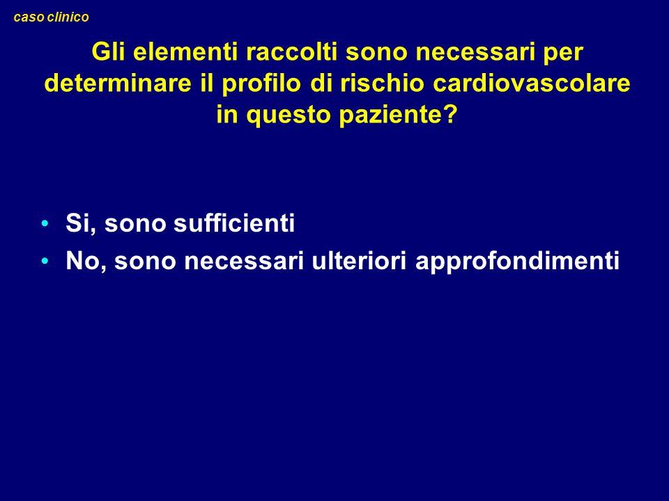 Gli elementi raccolti sono necessari per determinare il profilo di rischio cardiovascolare in questo paziente? Si, sono sufficienti No, sono necessari