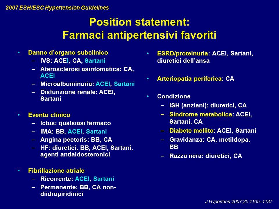 2007 ESH/ESC Hypertension Guidelines J Hypertens 2007;25:1105–1187 Position statement: Farmaci antipertensivi favoriti Danno d'organo subclinico –IVS: