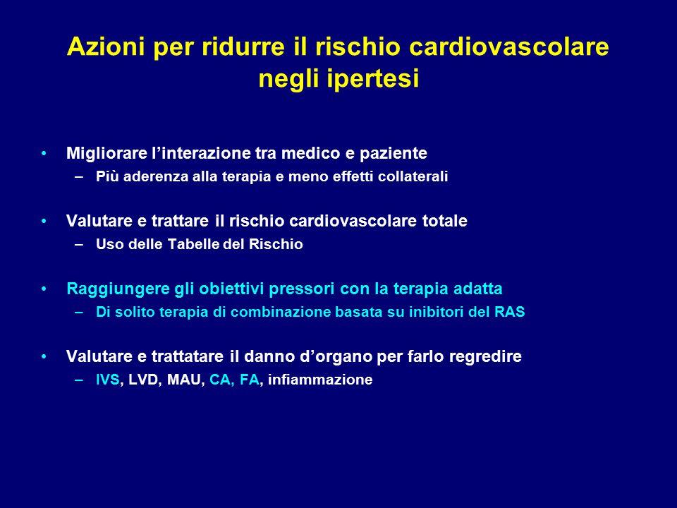 Azioni per ridurre il rischio cardiovascolare negli ipertesi Migliorare l'interazione tra medico e paziente –Più aderenza alla terapia e meno effetti